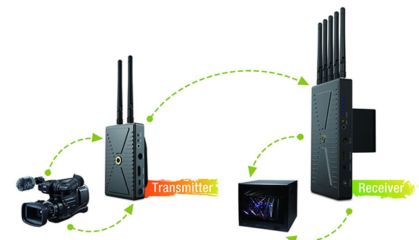 LINK-MI LM-SWHD01 300m WHDI HDMI/SDI Wireless HD Video Transmission