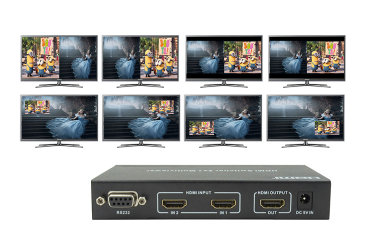 LINK-MI LM-S21R HDMI 2x1 Multi-Viewer with PIP